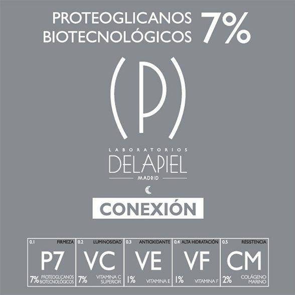 AMPOLLAS CONEXION DELAPIEL. Farmacia Perez Vazquez